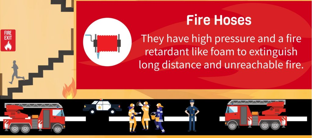 Fire Safety Measures Every Building Should Have