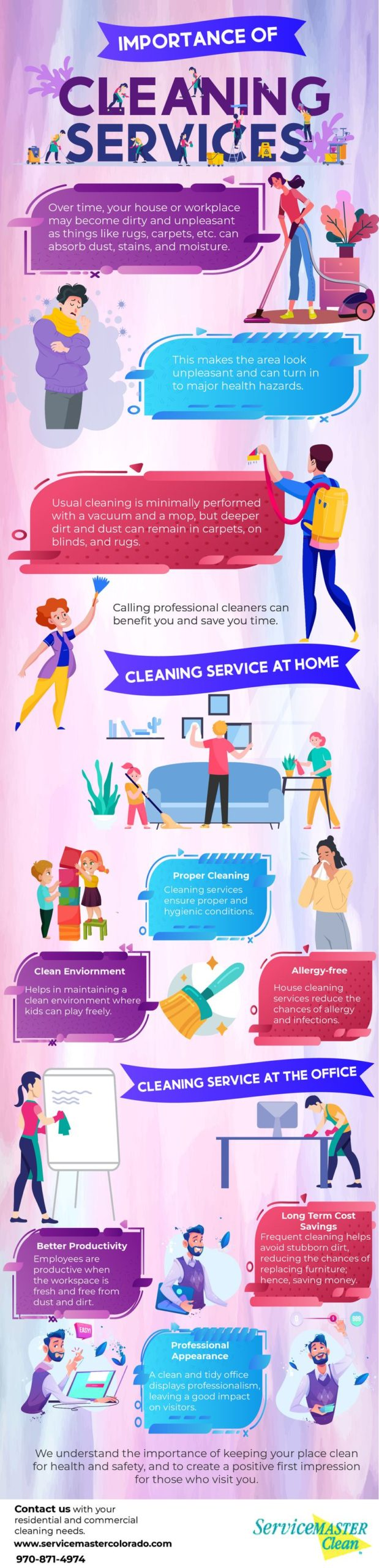 Importance Of Cleaning Services