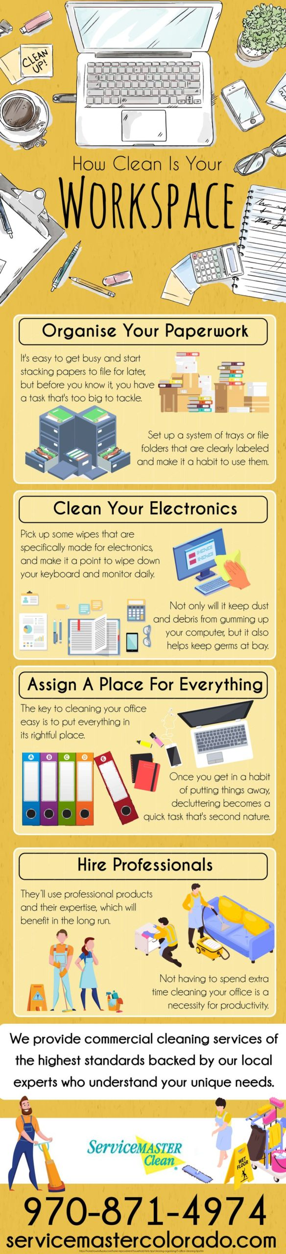 How Clean Is Your Workspace